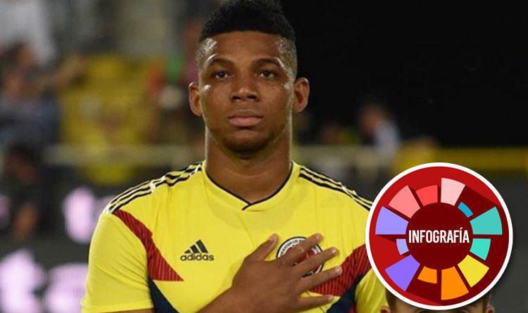 Terrible noticia para la Selección Colombia: Frank Fabra se perderá el Mundial