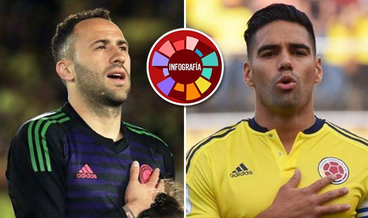 Estos son algunos jugadores de la Selección Colombia que llegarían al Mundial de 2026