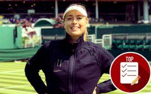 María Sharapova alcanza decibelios parecidos al rugido de un león