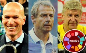 7 entrenadores 'top' sin equipo. ¿Alguno para la Selección Colombia?
