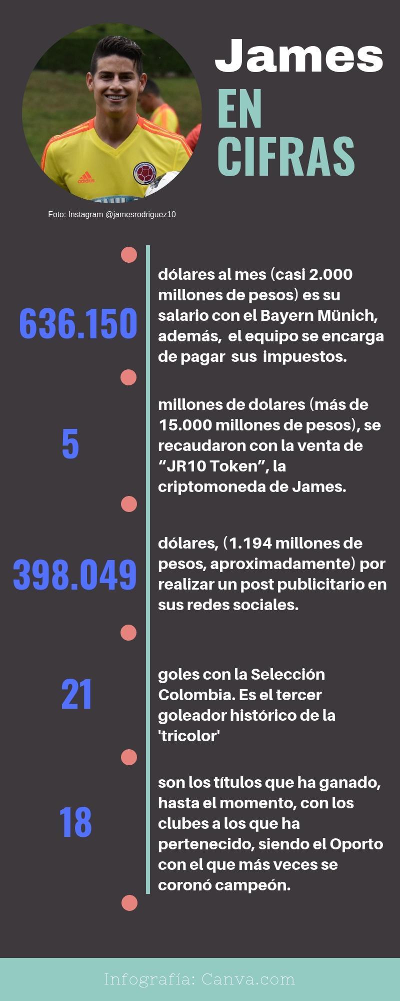 info-james-cifras
